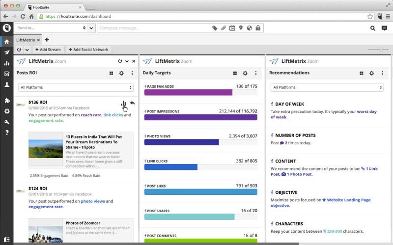 LiftMetrix 2.0 integrated with Hootsuite