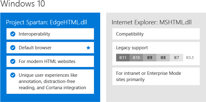 1273.Microsoft-engines-diagram_660x327