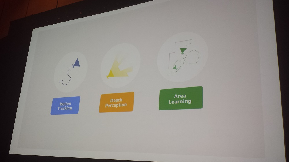 Motion tracking, depth perception, and area learning are the three pillars Google's Noah Falstein described for Transmogrified Reality success.