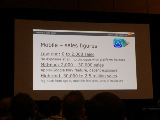 GDC 2015: Indie game sales on mobile