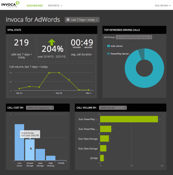 A Google AdWords analytics screen in Invoca for Search.