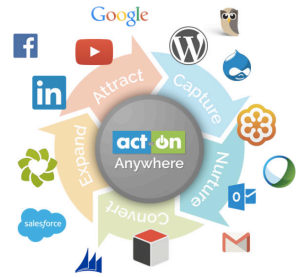 Act-On Anywhere