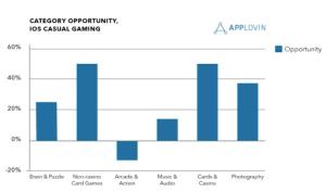 mobile advertising data