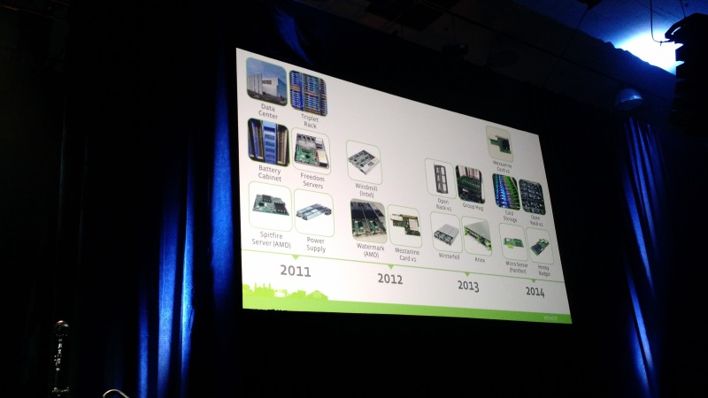 Facebook's Open Compute Project infrastructure projects through the years. Facebook showed this slide at the 2015 Open Compute Summit in San Jose, Calif., on March 10.