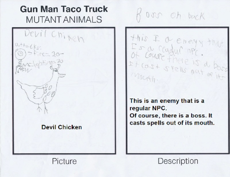 Gunman Taco Truck design doc