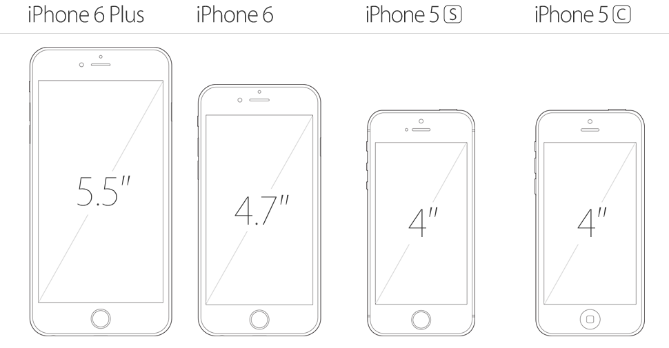 how many inches is the iphone 6 a 4 inch iphone 6 would be welcomed by many users but 19762