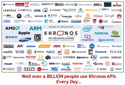 Khronos Group members