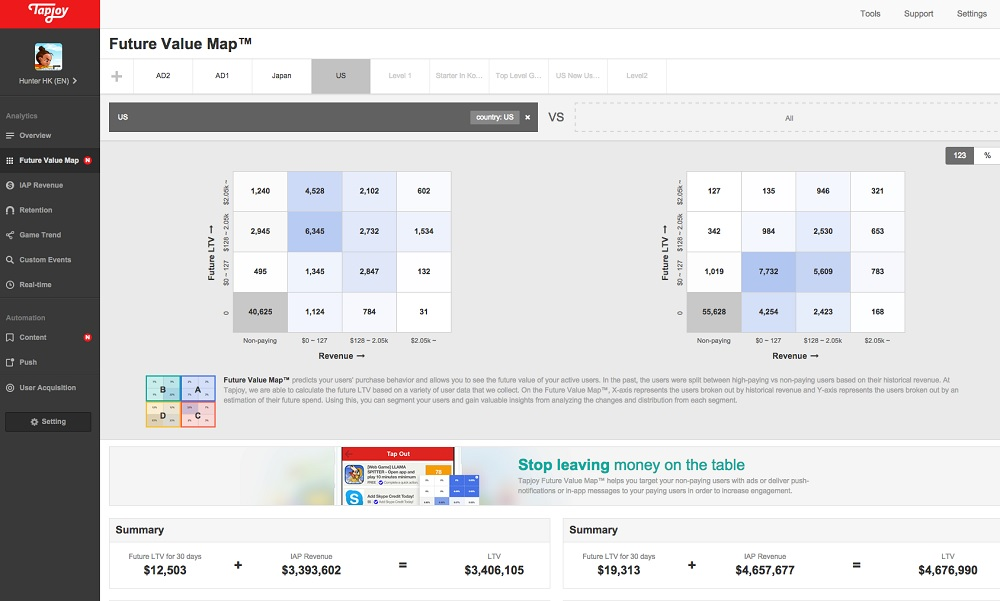 Tapjoy unveils 'complete marketing automation and
