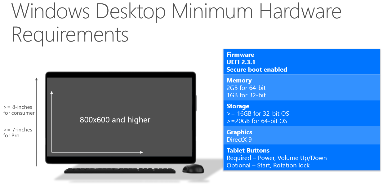 Microsoft reveals Windows 10 hardware requirements and