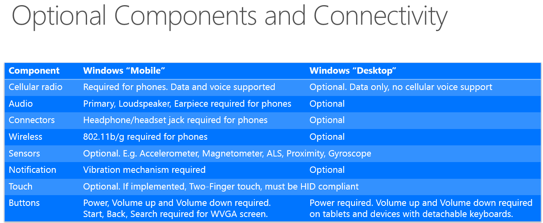 windows_10_optional