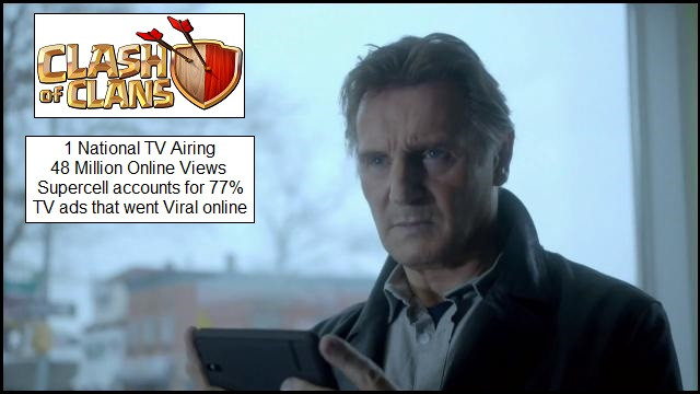 Liam Neeson helped make Clash of Clans a TV ad success.