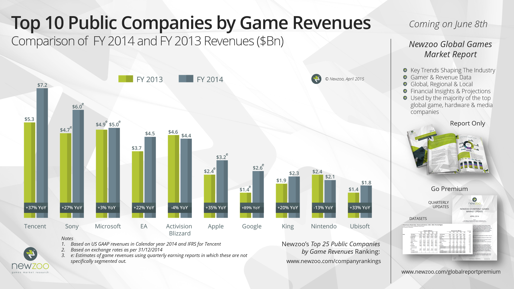 online game companies