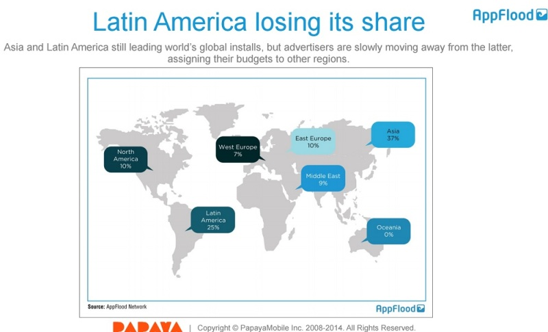 Latin America mobile ad growth slowed down in Q1.