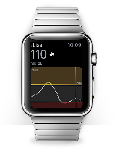 Apple Watch mania sees 13 new health care apps announced ...