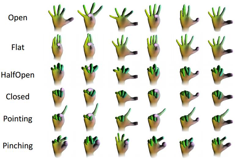 microsoft_research_handposes