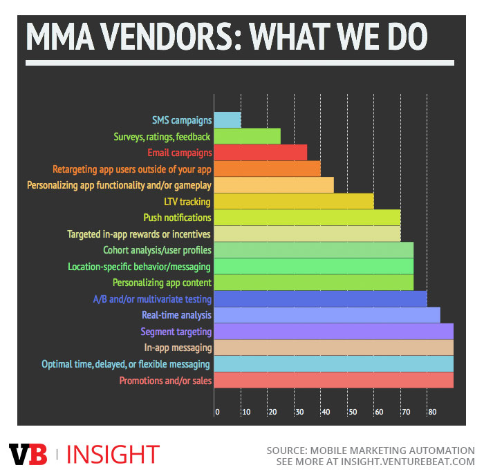 MMA features
