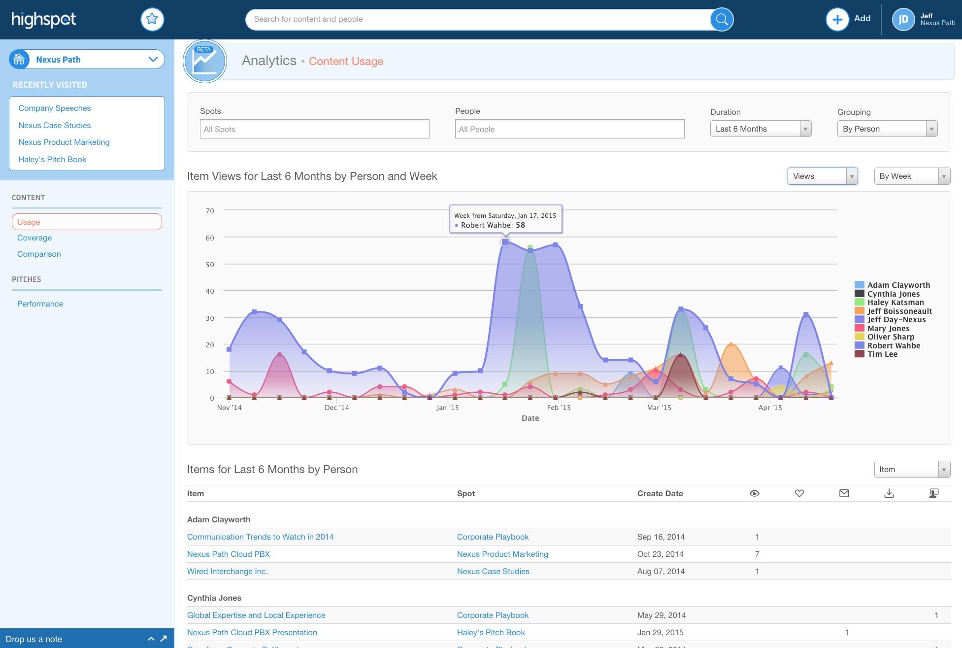 Content Genomics Enables Holistic Content Performance Analytics