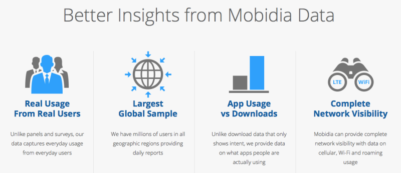 How Mobidia describes its own data product