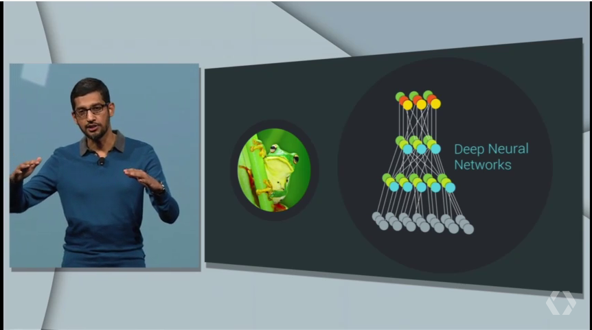 Google's Sundar Pichai talks about its advancements in deep learning at the 2015 Google I/O conference in San Francisco on May 28.