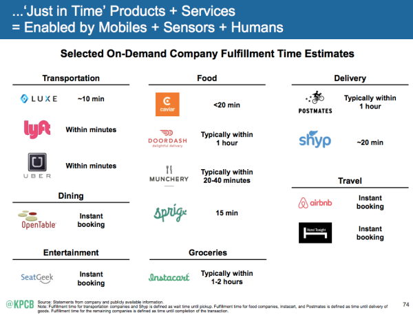 mary meeker on-demand 2