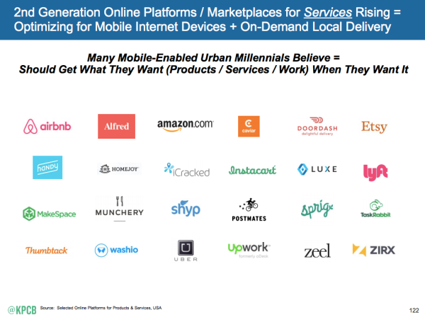 mary meeker on-demand