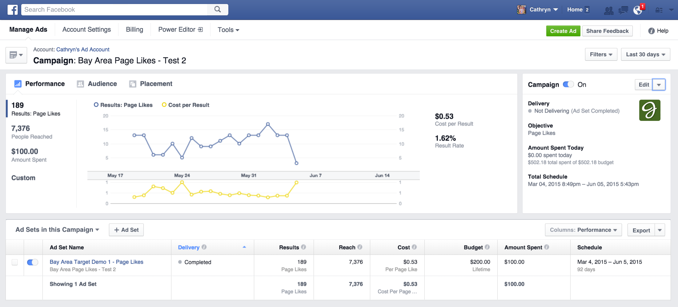 Facebook's Ads Manager -- the new version, as of June 2015.