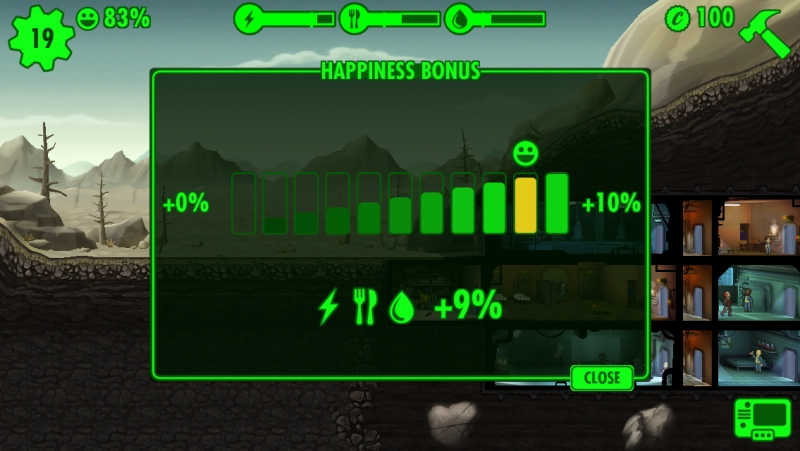 Fallout Shelter - Happiness