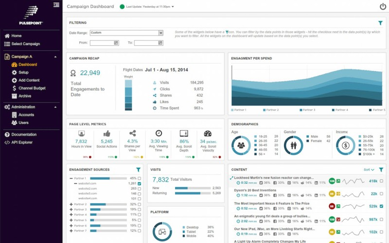 A dashboard screen in PulsePoint's new content marketing platform