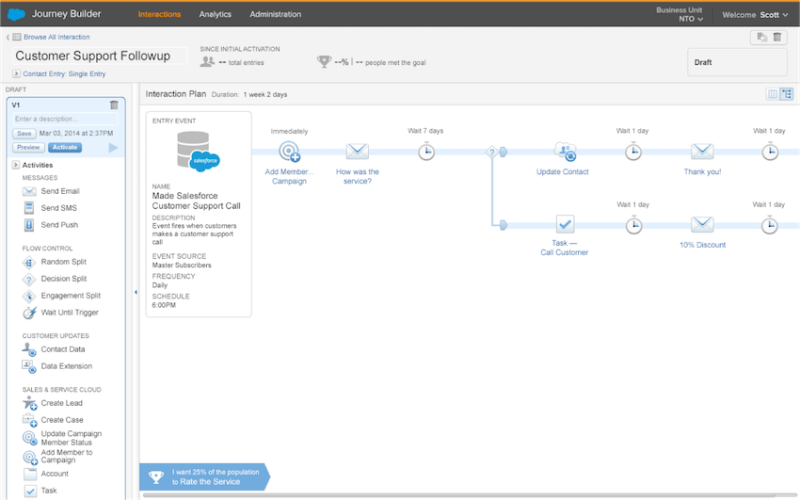 A Journey Builder screen in Salesforce's Marketing Cloud 2.0, showing integrated menu items from the Sales and Service Clouds