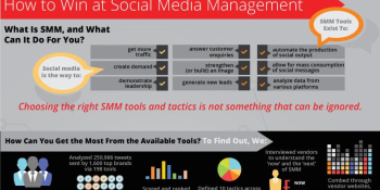 Social media: distinctions between small and big businesses [Infographic]