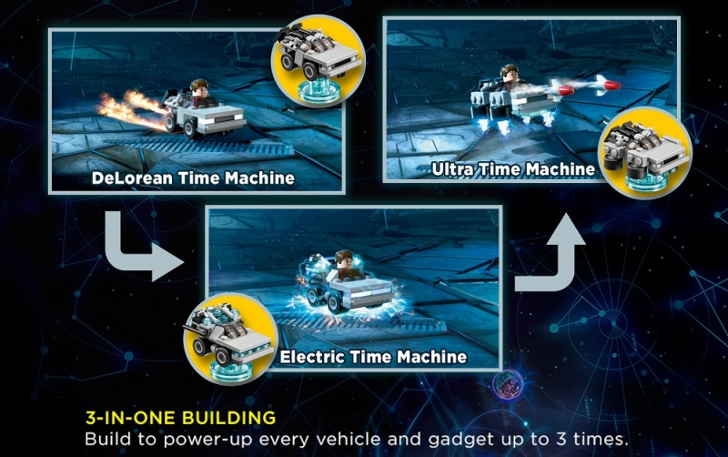 You can build different three versions of Back to the Future's Delorean vehicles from one set of Lego Dimensions bricks.