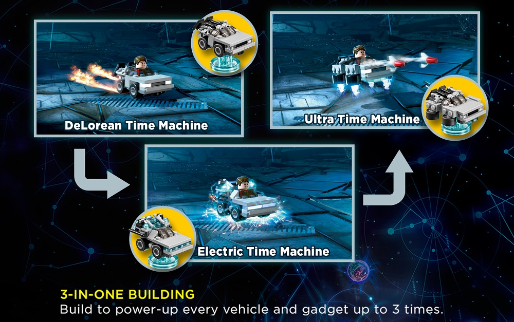 lego rebuild back to the future?strip=all lego dimensions brings do it yourself toys and your imagination LEGO Dimensions Xbox One at gsmx.co