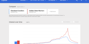 Google now lets you explore real-time data around search trends