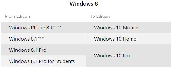 windows_8_upgrade_paths