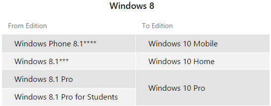 windows_8_upgrade_paths