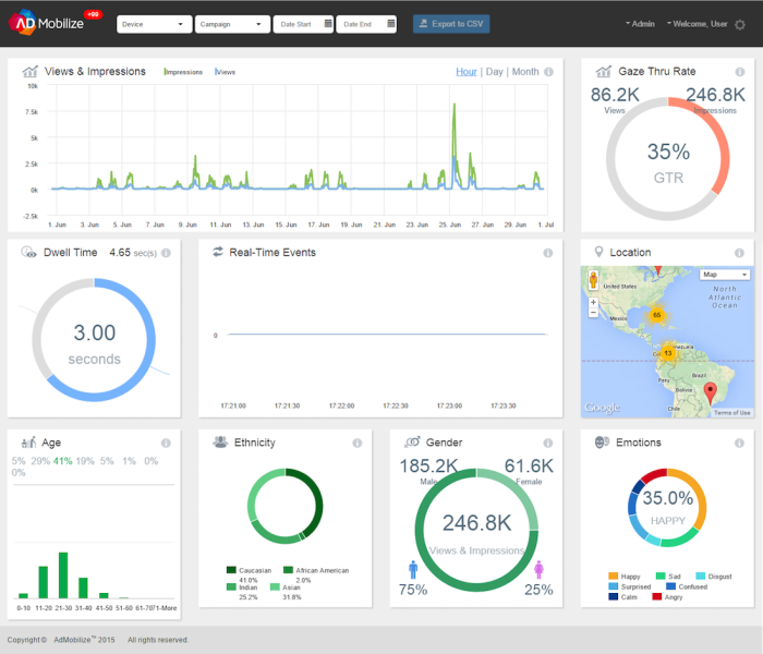 The AdMobilize dashboard