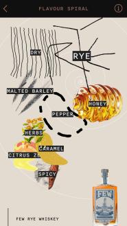 Flaviar - Flavor Spiral