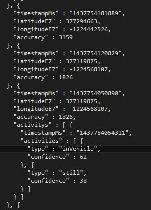 My Your Timeline data in JSON format.