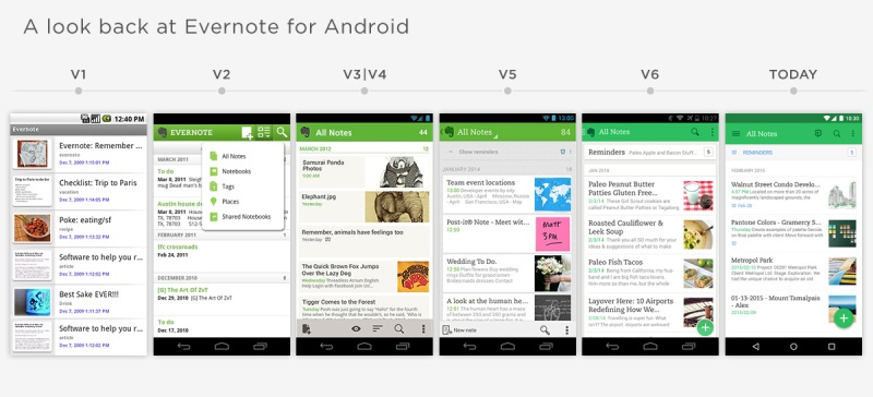 History of Evernote for Android