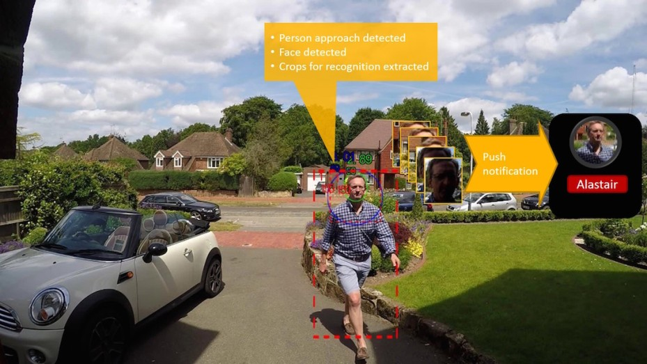 A visualization of Smart Detection at work, including the future capability of identification.