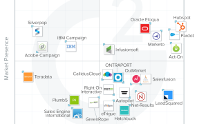 The Grid in G2 Crowd's new, general report on marketing automation products.