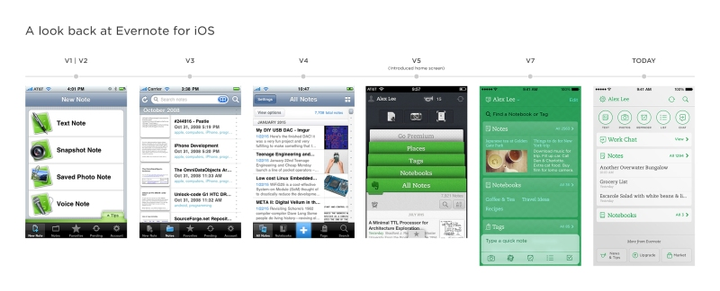 History of Evernote for iOS