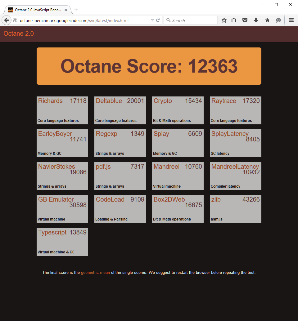 octane_firefox_nightly