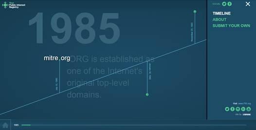 .org anniversary