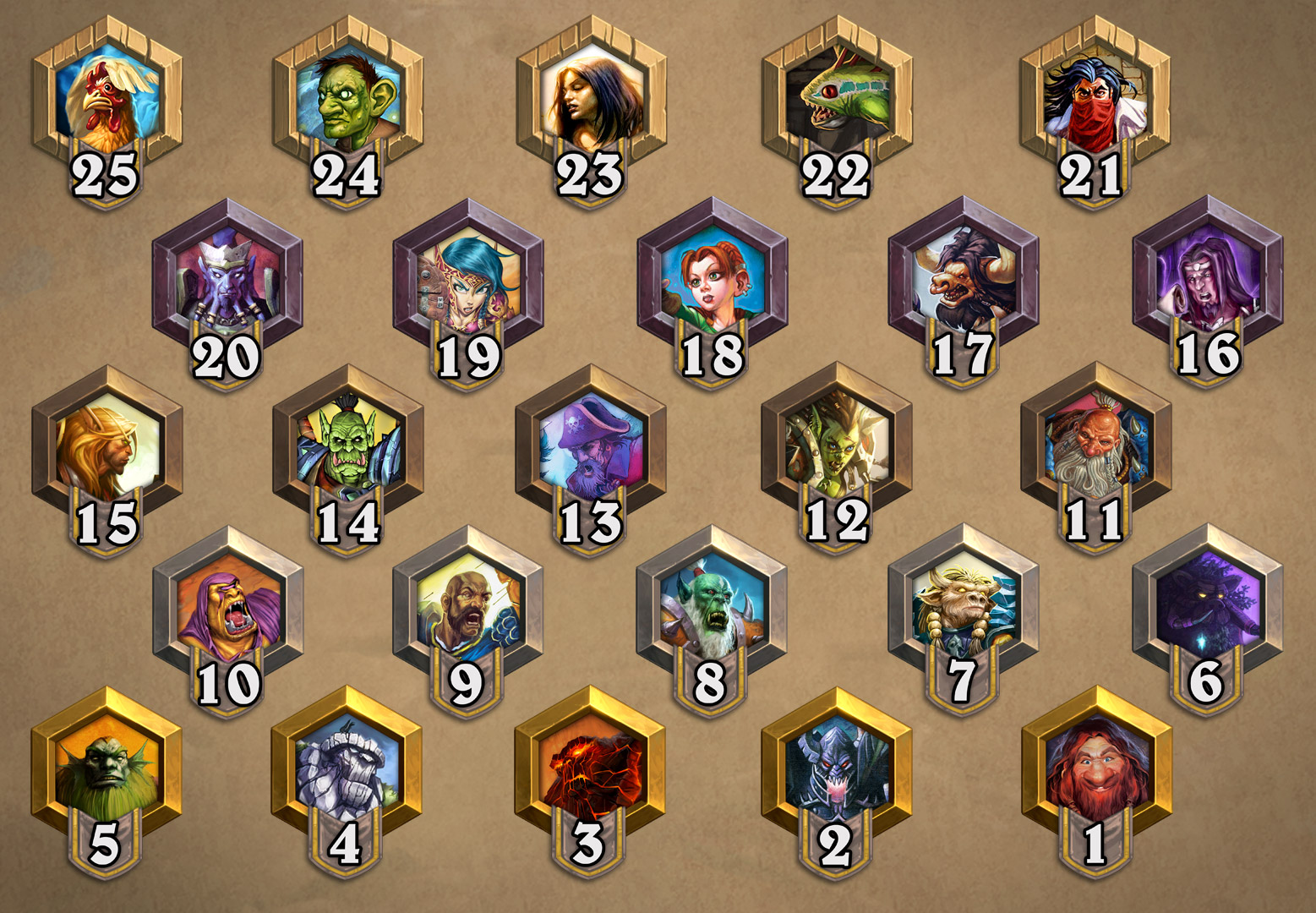 From Chicken to Legend -- the journey to Hearthstone's top rank.