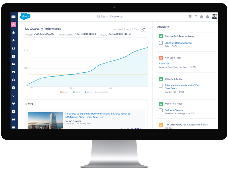 The new home screen in the redesigned Salesforce Sales Cloud.