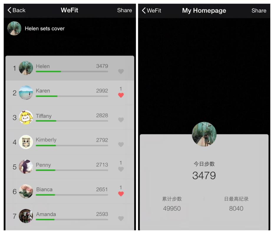 WeChat's new WeRun fitness tracker