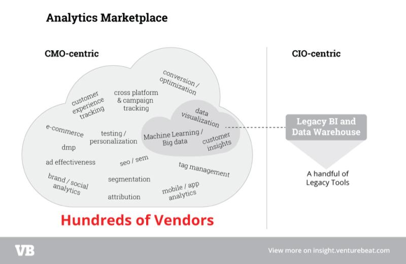 analytics marketplace