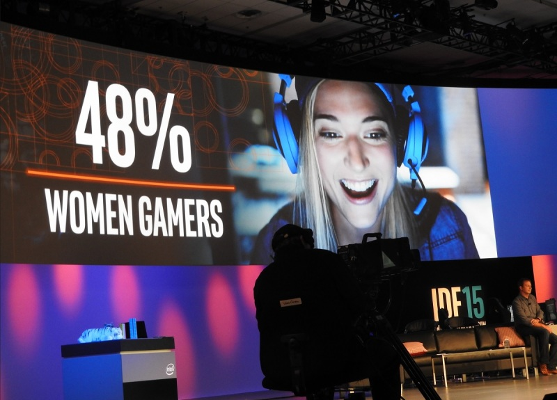 Female gamers are 48% of players.