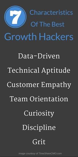growth hacker characteristics